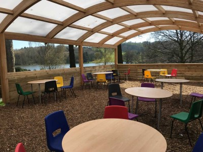Harewood welcome school groups